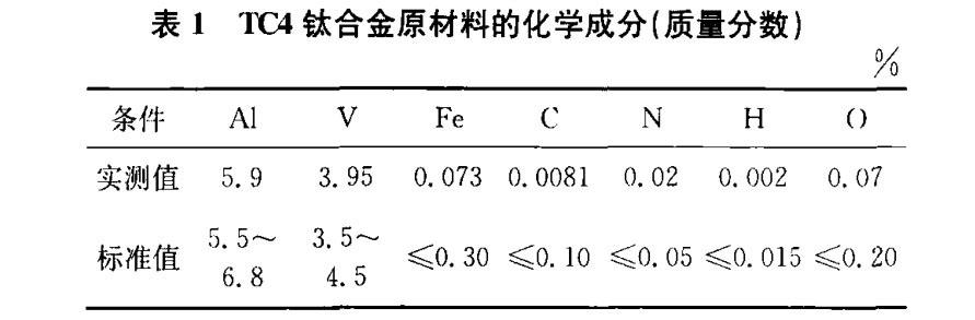 TC4钛合金棒料亮条纹缺陷分析